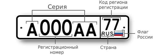 Кузовной ремонт в Томске - Кузовной ремонт в Томске AUTOMIXED.RU